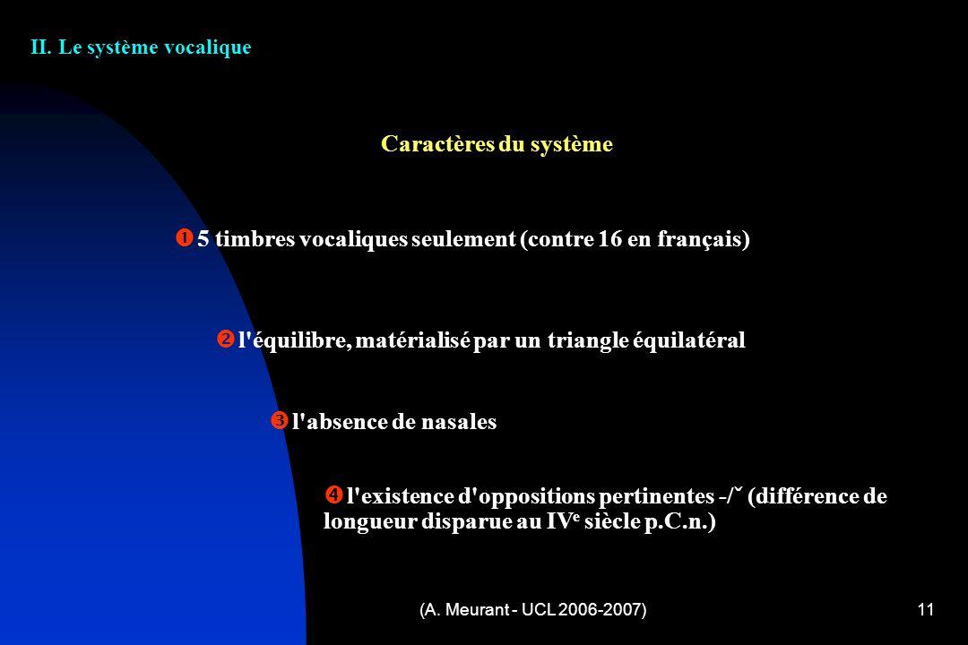(A. Meurant - UCL 2006-2007)11 II. Le système vocalique Caractères du système 5 timbres vocaliques seulement (contre 16 en français) l 'équilibre, mat