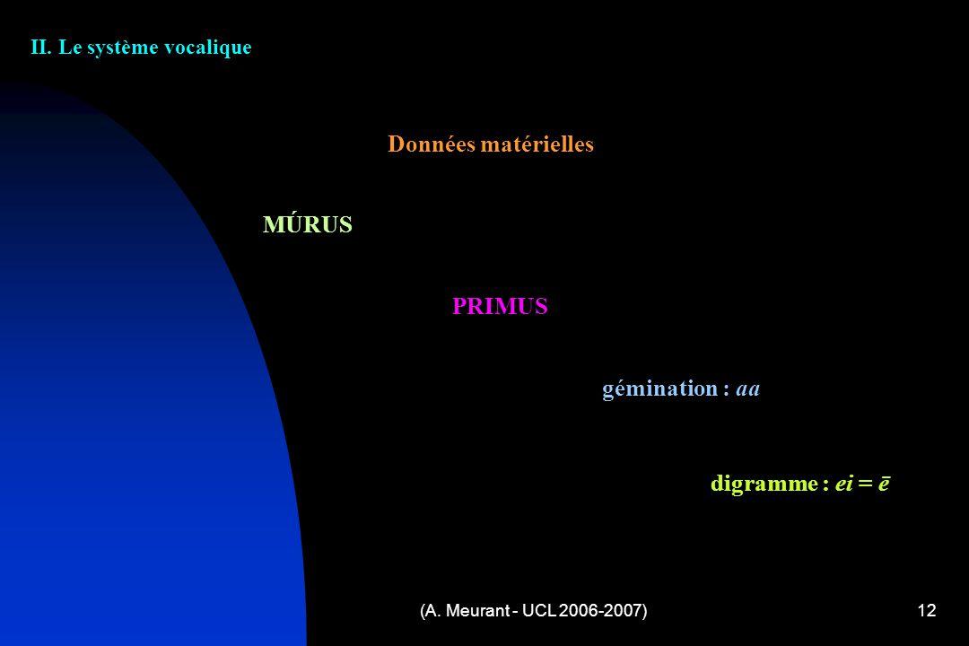 (A. Meurant - UCL 2006-2007)12 II. Le système vocalique Données matérielles MÚRUS PRIMUS gémination : aa digramme : ei = ē