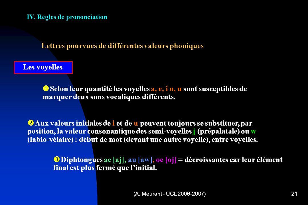 (A. Meurant - UCL 2006-2007)21 IV. Règles de prononciation Lettres pourvues de différentes valeurs phoniques Les voyelles S elon leur quantité les voy