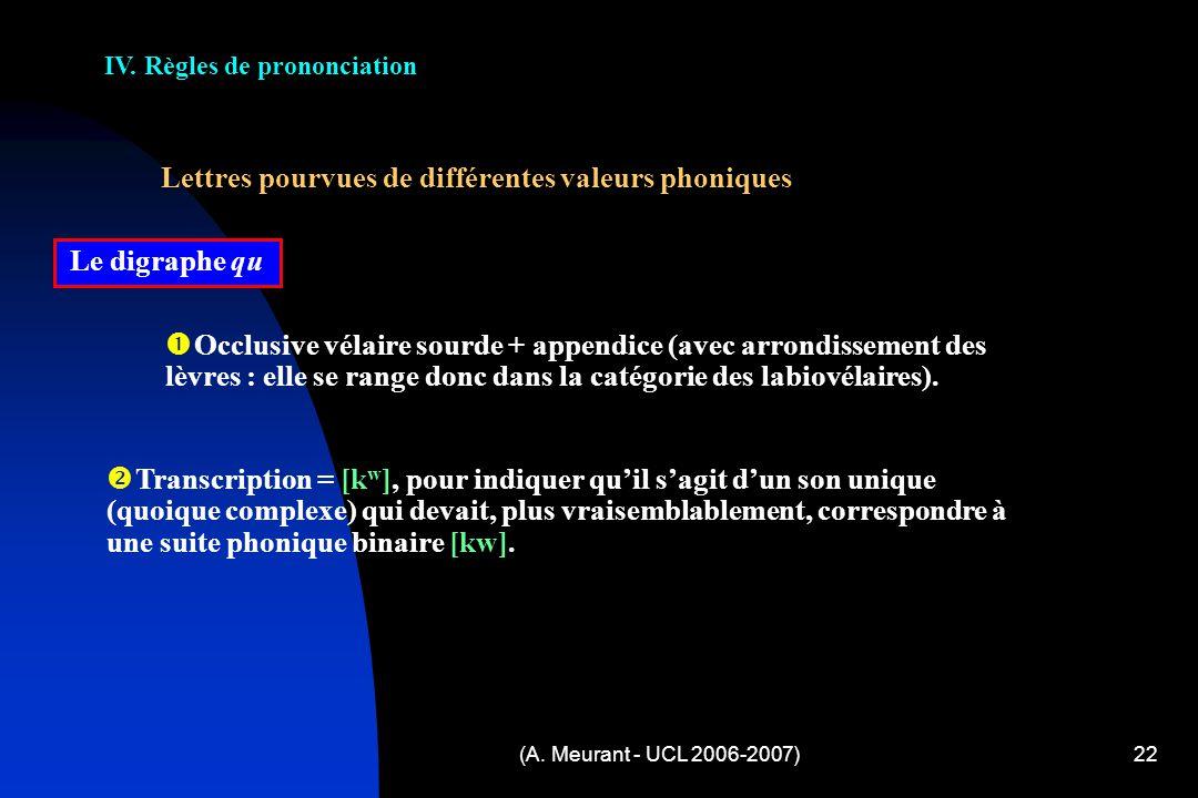 (A. Meurant - UCL 2006-2007)22 IV. Règles de prononciation Lettres pourvues de différentes valeurs phoniques Le digraphe qu O cclusive vélaire sourde