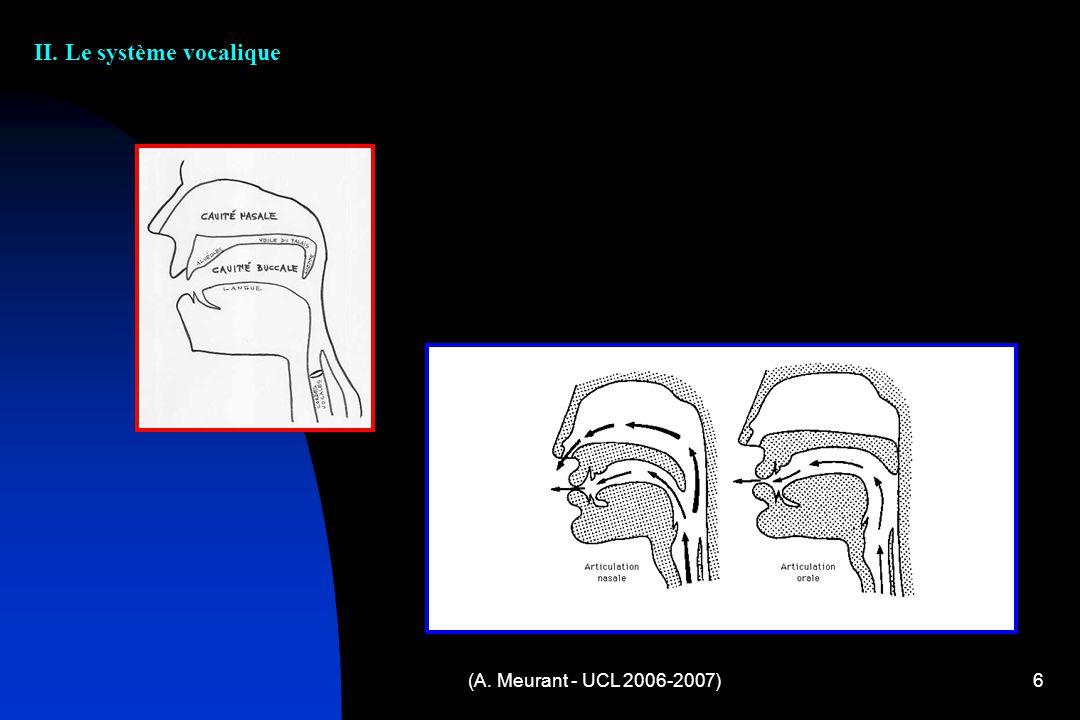 (A. Meurant - UCL 2006-2007)6 II. Le système vocalique
