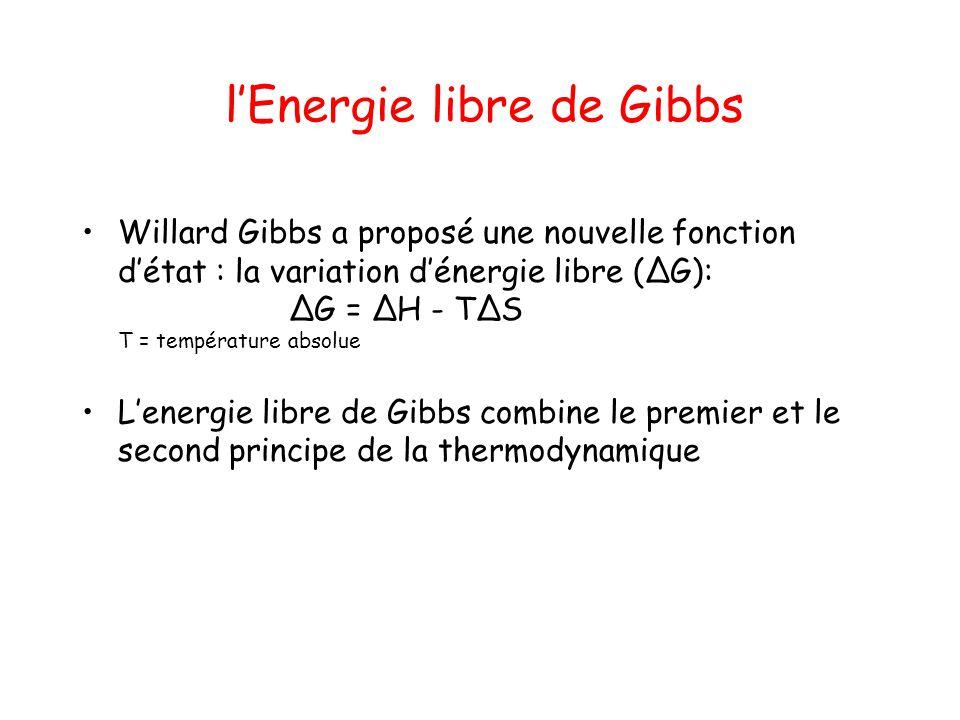 lEnergie libre de Gibbs Willard Gibbs a proposé une nouvelle fonction détat : la variation dénergie libre (G): G = H - TS T = température absolue Lene