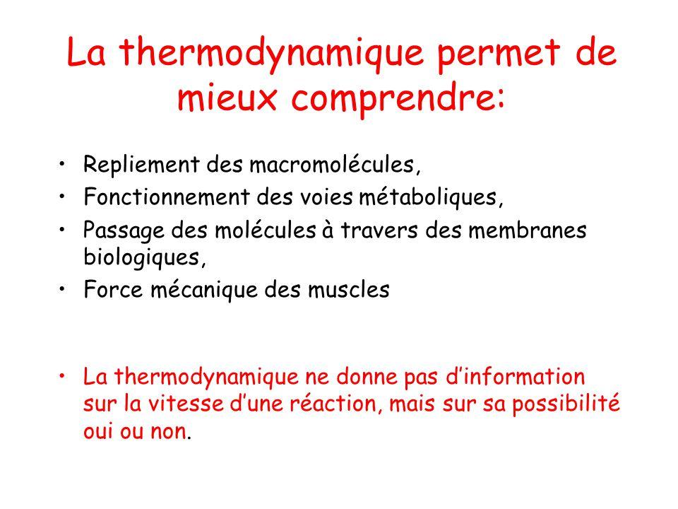 lEnergie libre de Gibbs Willard Gibbs a proposé une nouvelle fonction détat : la variation dénergie libre (G): G = H - TS T = température absolue Lenergie libre de Gibbs combine le premier et le second principe de la thermodynamique