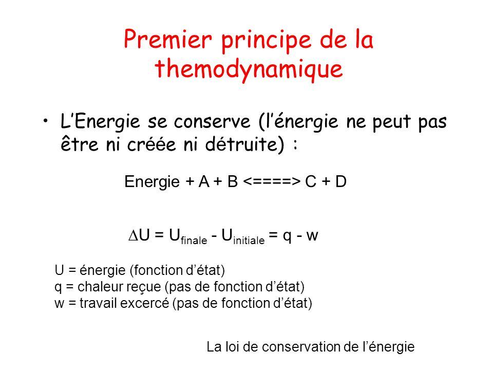 Premier principe de la themodynamique LEnergie se conserve (lénergie ne peut pas être ni cr éé e ni d é truite) : U = U finale - U initiale = q - w U
