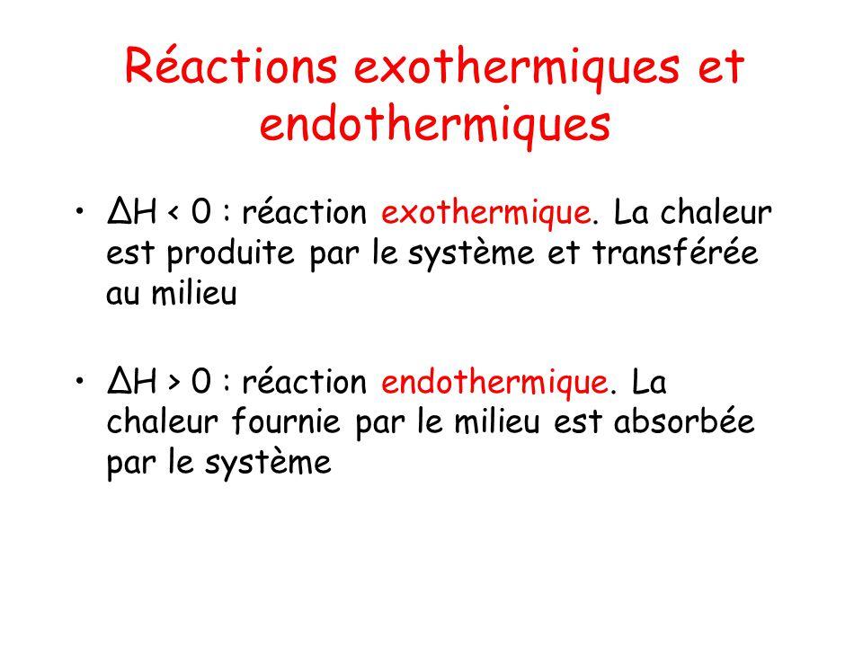 Réactions exothermiques et endothermiques H < 0 : réaction exothermique. La chaleur est produite par le système et transférée au milieu H > 0 : réacti