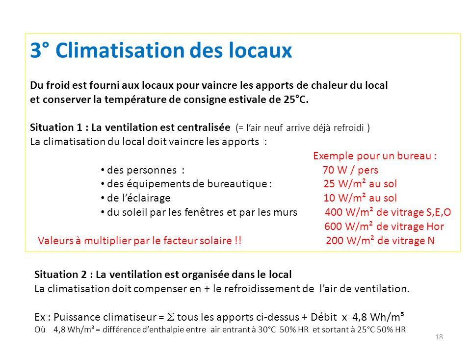 18 3° Climatisation des locaux Du froid est fourni aux locaux pour vaincre les apports de chaleur du local et conserver la température de consigne estivale de 25°C.