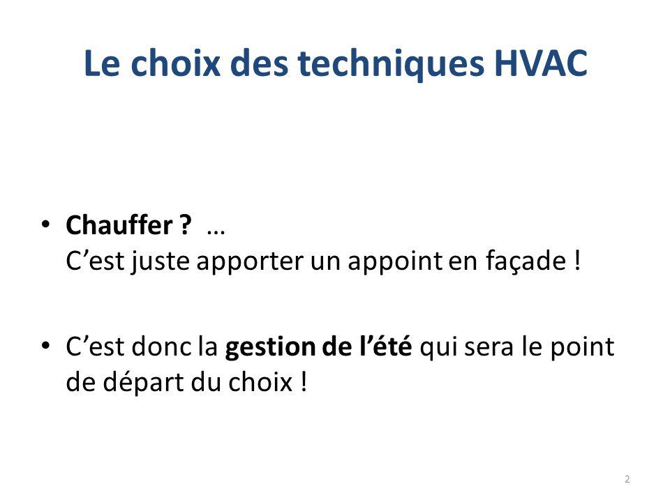 Le choix des techniques HVAC Chauffer ? … Cest juste apporter un appoint en façade ! Cest donc la gestion de lété qui sera le point de départ du choix