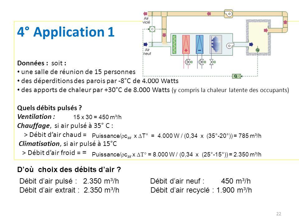 4° Application 1 Données : soit : une salle de réunion de 15 personnes des déperditions des parois par -8°C de 4.000 Watts des apports de chaleur par +30°C de 8.000 Watts (y compris la chaleur latente des occupants) Quels débits pulsés .