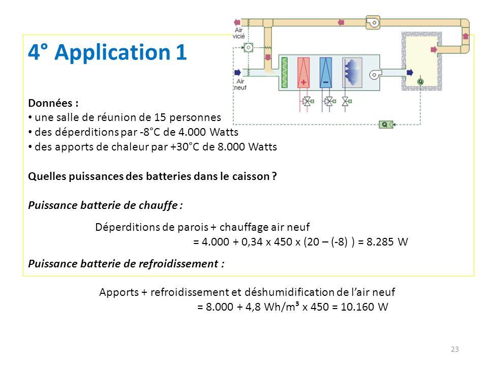 4° Application 1 Données : une salle de réunion de 15 personnes des déperditions par -8°C de 4.000 Watts des apports de chaleur par +30°C de 8.000 Watts Quelles puissances des batteries dans le caisson .