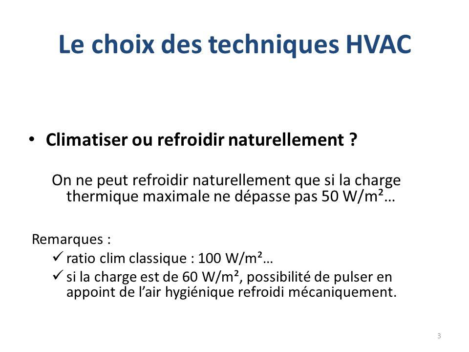 Le choix des techniques HVAC Climatiser ou refroidir naturellement ? On ne peut refroidir naturellement que si la charge thermique maximale ne dépasse