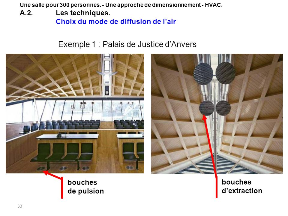 33 Exemple 1 : Palais de Justice dAnvers bouches de pulsion bouches dextraction Une salle pour 300 personnes.