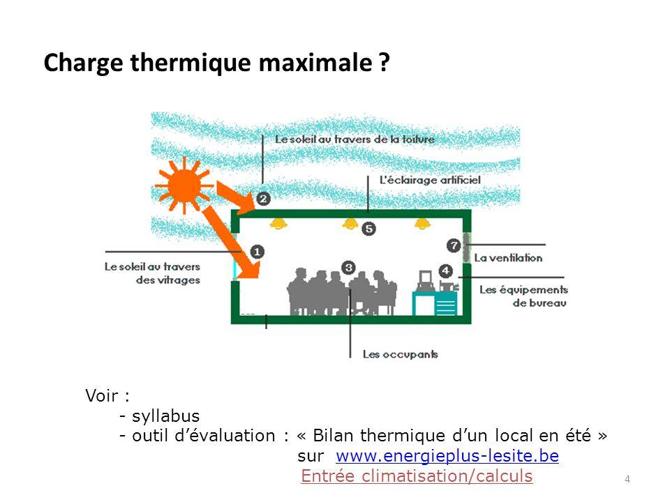 Charge thermique maximale ? Voir : - syllabus - outil dévaluation : « Bilan thermique dun local en été » sur www.energieplus-lesite.bewww.energieplus-
