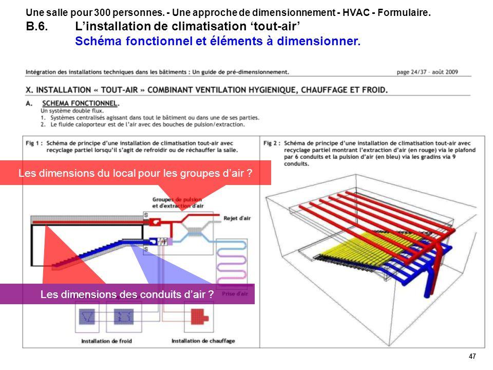 47 Une salle pour 300 personnes. - Une approche de dimensionnement - HVAC - Formulaire. B.6.Linstallation de climatisation tout-air Schéma fonctionnel