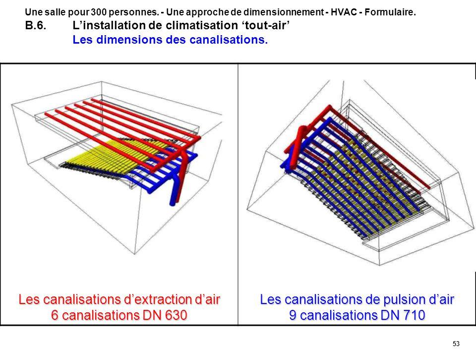 53 Une salle pour 300 personnes. - Une approche de dimensionnement - HVAC - Formulaire. B.6.Linstallation de climatisation tout-air Les dimensions des