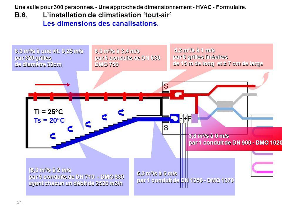 54 Ti = 25°C Ts = 20°C (6,3 m³/s à 2 m/s par 9 conduits de DN 710 - DMO 830 ayant chacun un débit de 2520 m3/h 6,3 m³/s à 6 m/s par 1 conduit de DN 1250 - DMO 1370 6,3 m³/s à une vit.