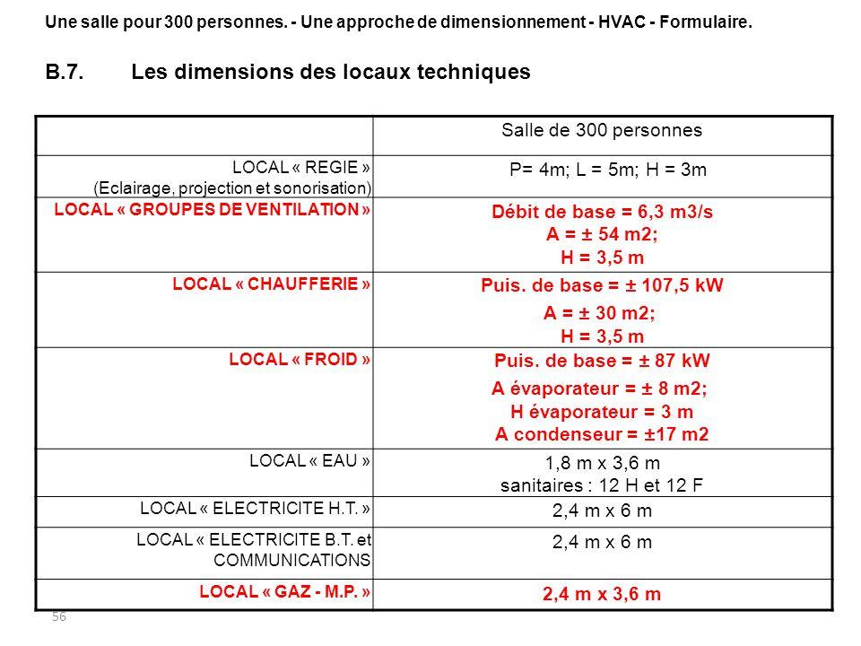 56 Salle de 300 personnes LOCAL « REGIE » (Eclairage, projection et sonorisation) P= 4m; L = 5m; H = 3m LOCAL « GROUPES DE VENTILATION » Débit de base = 6,3 m3/s A = ± 54 m2; H = 3,5 m LOCAL « CHAUFFERIE » Puis.