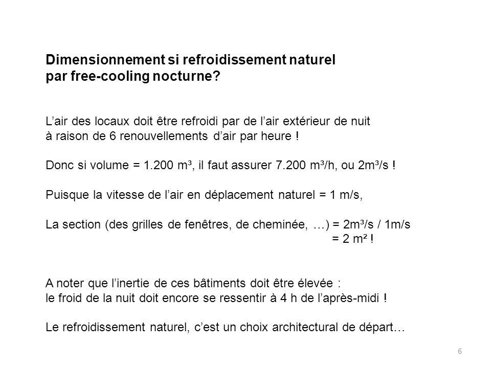 6 Dimensionnement si refroidissement naturel par free-cooling nocturne? Lair des locaux doit être refroidi par de lair extérieur de nuit à raison de 6