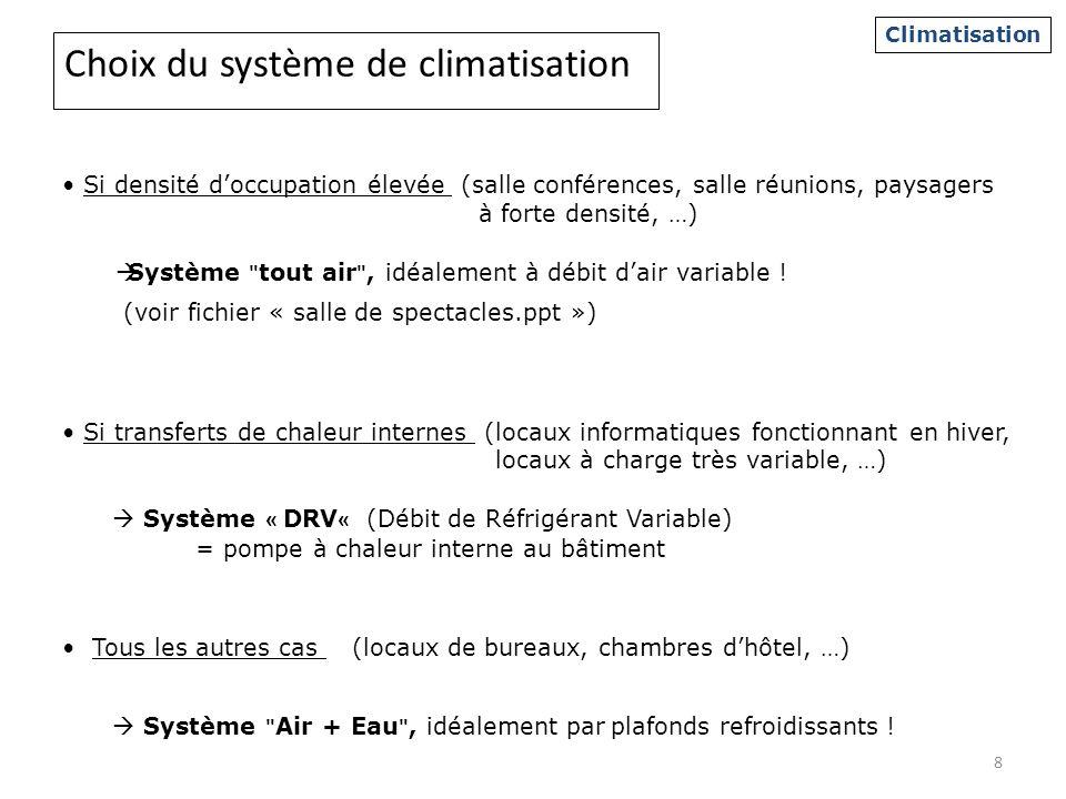 Choix du système de climatisation Si densité doccupation élevée (salle conférences, salle réunions, paysagers à forte densité, …) Système tout air , idéalement à débit dair variable .