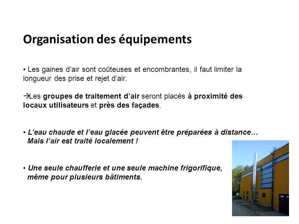 9 Organisation des équipements Les gaines dair sont coûteuses et encombrantes, il faut limiter la longueur des prise et rejet dair. Les groupes de tra