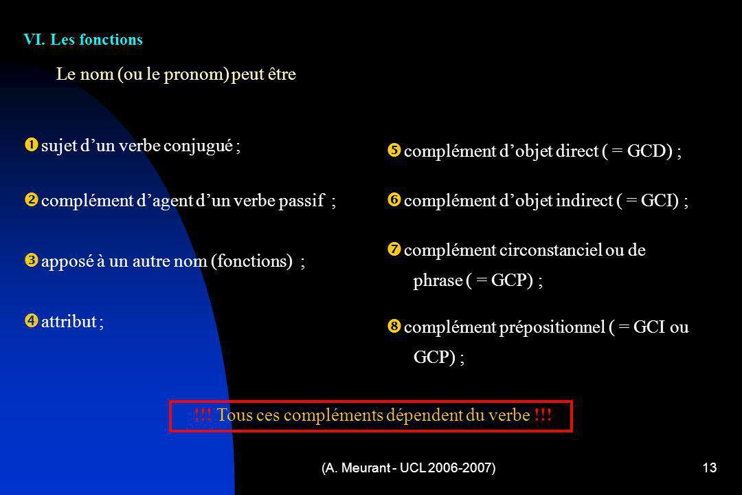 (A. Meurant - UCL 2006-2007)13 VI. Les fonctions s ujet dun verbe conjugué ; c omplément dagent dun verbe passif ; a pposé à un autre nom (fonctions)