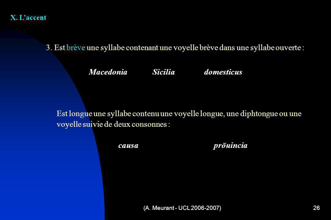 (A. Meurant - UCL 2006-2007)26 X. Laccent 3. Est brève une syllabe contenant une voyelle brève dans une syllabe ouverte : Est longue une syllabe conte