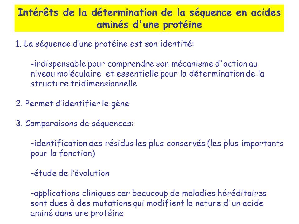 Intérêts de la détermination de la séquence en acides aminés d une protéine 1.