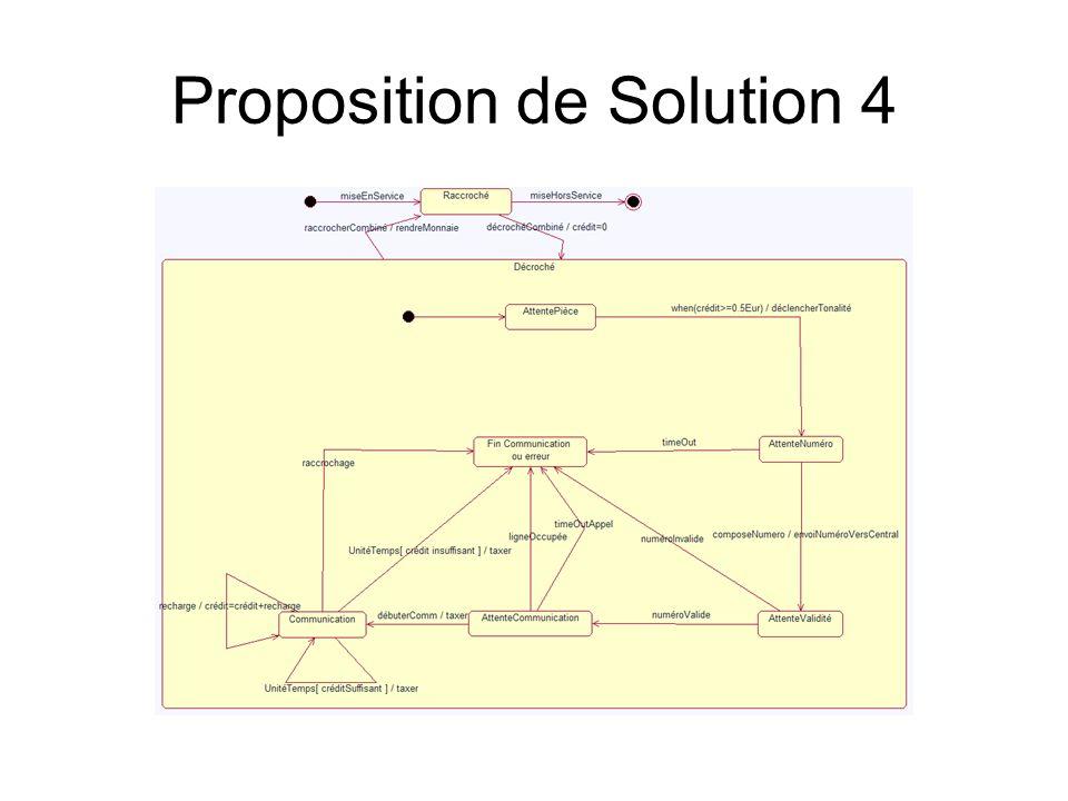 Proposition de Solution 4