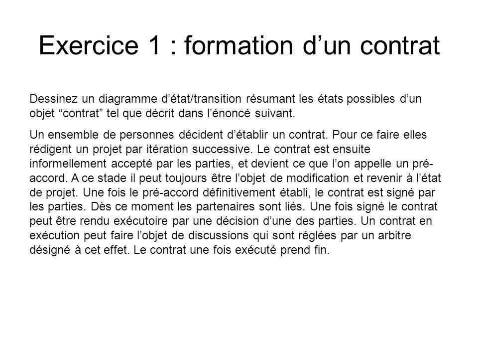 Exercice 1 : formation dun contrat Dessinez un diagramme détat/transition résumant les états possibles dun objet contrat tel que décrit dans lénoncé suivant.