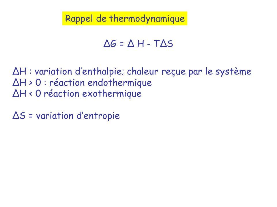 G = H - TS Rappel de thermodynamique H : variation denthalpie; chaleur reçue par le système H > 0 : réaction endothermique H < 0 réaction exothermique S = variation dentropie