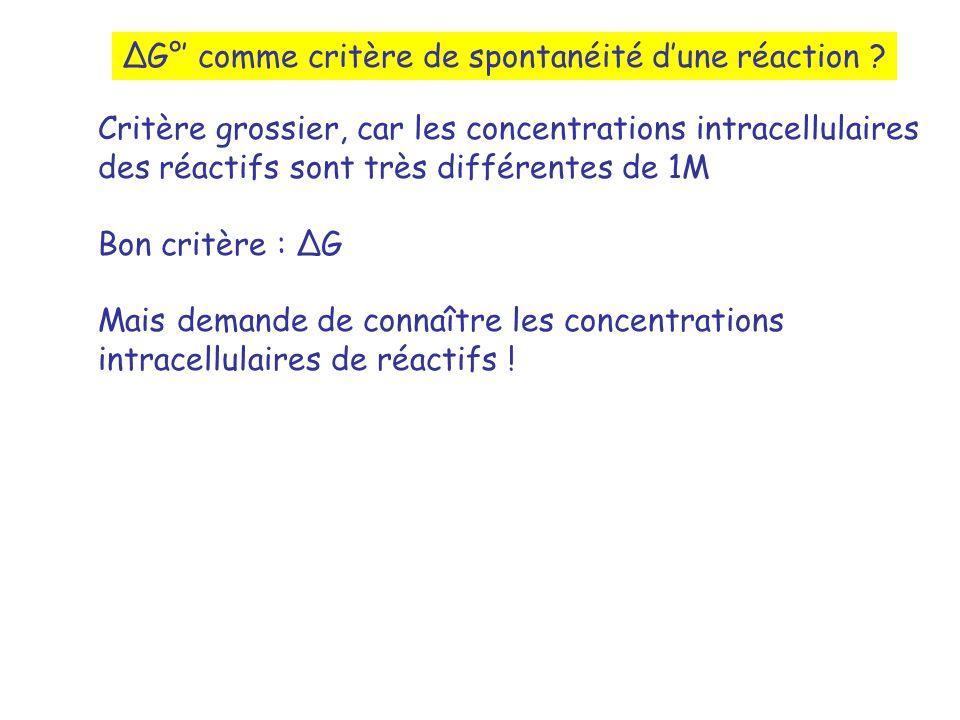 G° comme critère de spontanéité dune réaction ? Critère grossier, car les concentrations intracellulaires des réactifs sont très différentes de 1M Bon