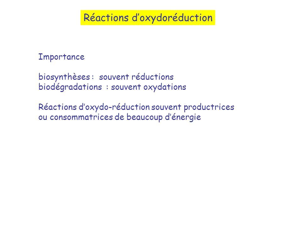 Réactions doxydoréduction Importance biosynthèses : souvent réductions biodégradations : souvent oxydations Réactions doxydo-réduction souvent productrices ou consommatrices de beaucoup dénergie