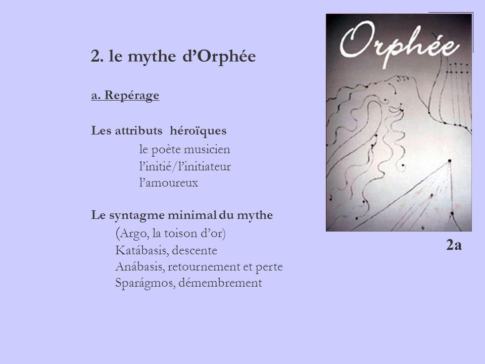 2a 2. le mythe dOrphée a. Repérage Les attributs héroïques le poète musicien linitié/linitiateur lamoureux Le syntagme minimal du mythe ( Argo, la toi