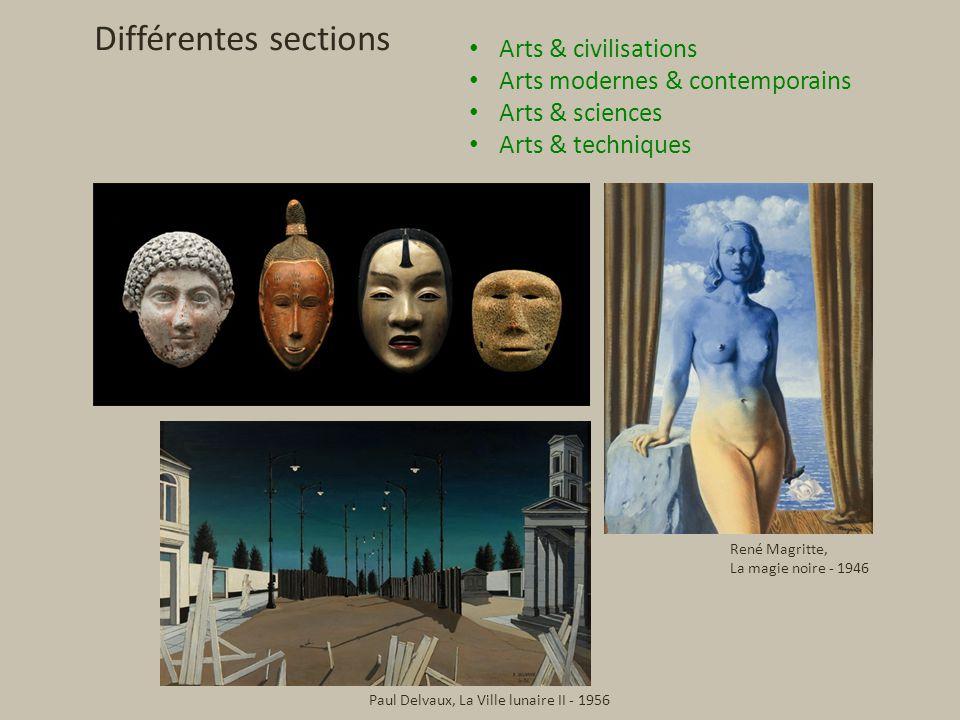 Différentes sections Paul Delvaux, La Ville lunaire II - 1956 René Magritte, La magie noire - 1946 Arts & civilisations Arts modernes & contemporains Arts & sciences Arts & techniques