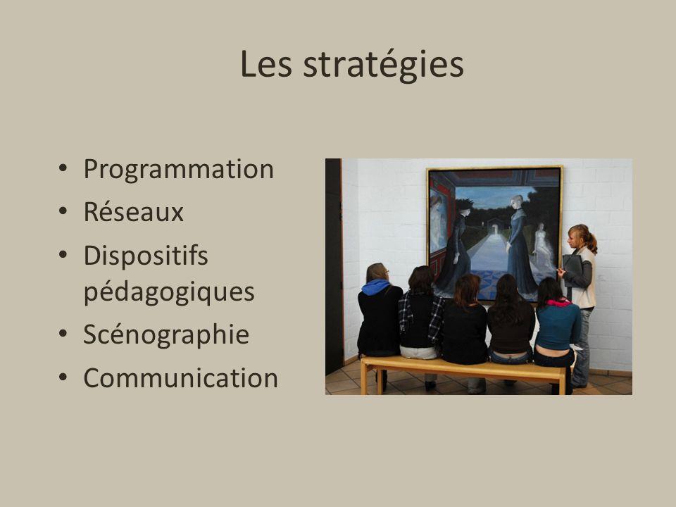 Les stratégies Programmation Réseaux Dispositifs pédagogiques Scénographie Communication