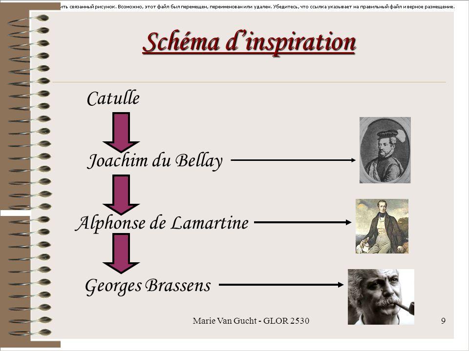 Marie Van Gucht - GLOR 25309 Schéma dinspiration Joachim du Bellay Alphonse de Lamartine Georges Brassens Catulle