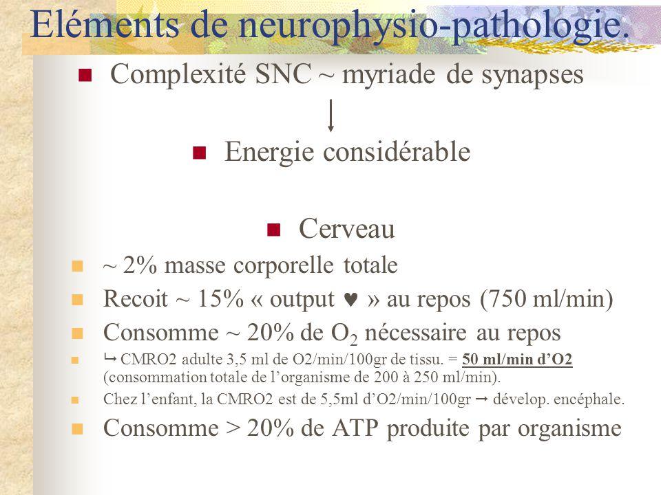 Complexité SNC ~ myriade de synapses Energie considérable Cerveau ~ 2% masse corporelle totale Recoit ~ 15% « output » au repos (750 ml/min) Consomme ~ 20% de O 2 nécessaire au repos CMRO2 adulte 3,5 ml de O2/min/100gr de tissu.