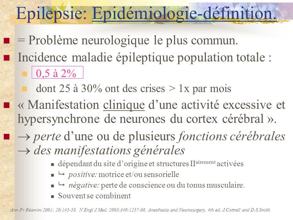 Epilepsie: Epidémiologie-définition.= Problème neurologique le plus commun.