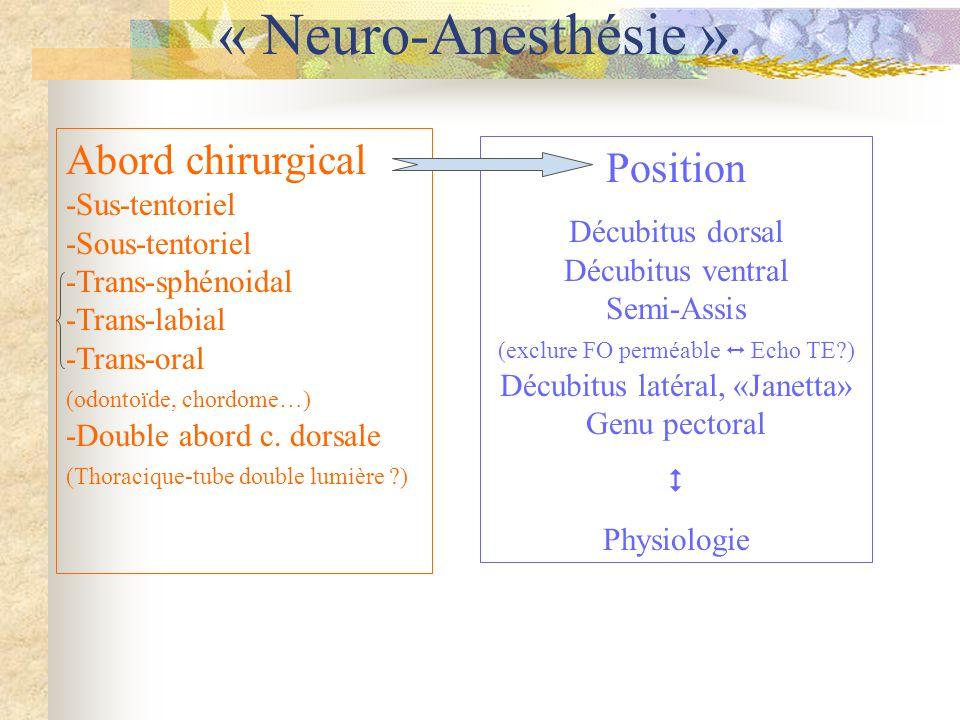 AG inhalatoire Isoflurane: 1 MAC activité rapide de faible amplitude suivie dune activité de fréquence plus faible et plus ample > 1.5 MAC périodes de silence électrique, > 2 MAC tracé plat puissant anti-convulsivant Desflurane: EEG // isofl, pas activité E même à [ ] élevées sous hypocapnie faible potentiel épileptogène mais peu détudes Anesthesiology 2002;97:261-4.