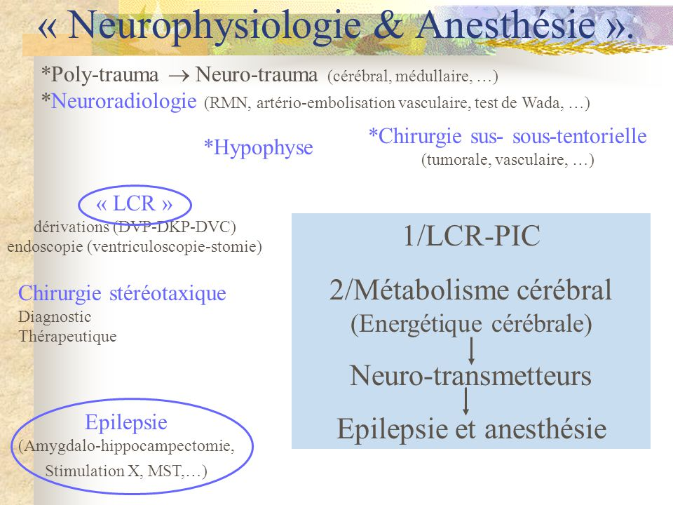 *Poly-trauma Neuro-trauma (cérébral, médullaire, …) *Neuroradiologie (RMN, artério-embolisation vasculaire, test de Wada, …) *Chirurgie sus- sous-tent