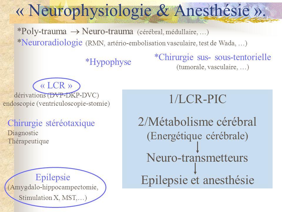 Epilepsie: investigation préopératoire.Biologie: Formule sanguine Hémostase - TSg.