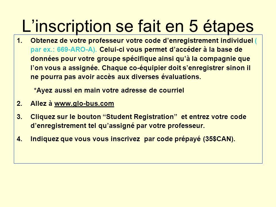 Linscription se fait en 5 étapes 1.Obtenez de votre professeur votre code denregistrement individuel ( par ex.: 669-ARO-A).