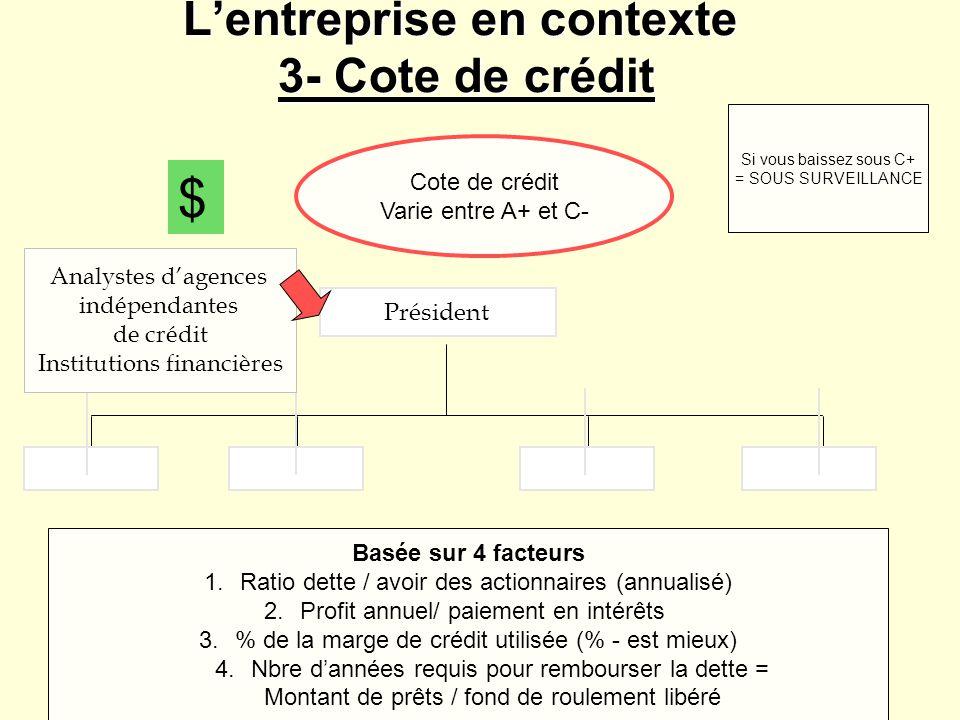 Lentreprise en contexte 3- Cote de crédit Président $ Cote de crédit Varie entre A+ et C- Si vous baissez sous C+ = SOUS SURVEILLANCE Analystes dagences indépendantes de crédit Institutions financières Basée sur 4 facteurs 1.Ratio dette / avoir des actionnaires (annualisé) 2.Profit annuel/ paiement en intérêts 3.% de la marge de crédit utilisée (% - est mieux) 4.Nbre dannées requis pour rembourser la dette = Montant de prêts / fond de roulement libéré