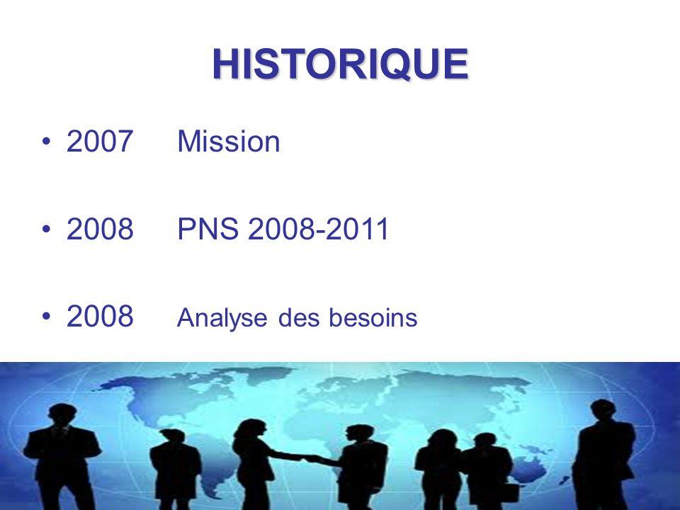 2007Mission 2008 PNS 2008-2011 2008 Analyse des besoins HISTORIQUE
