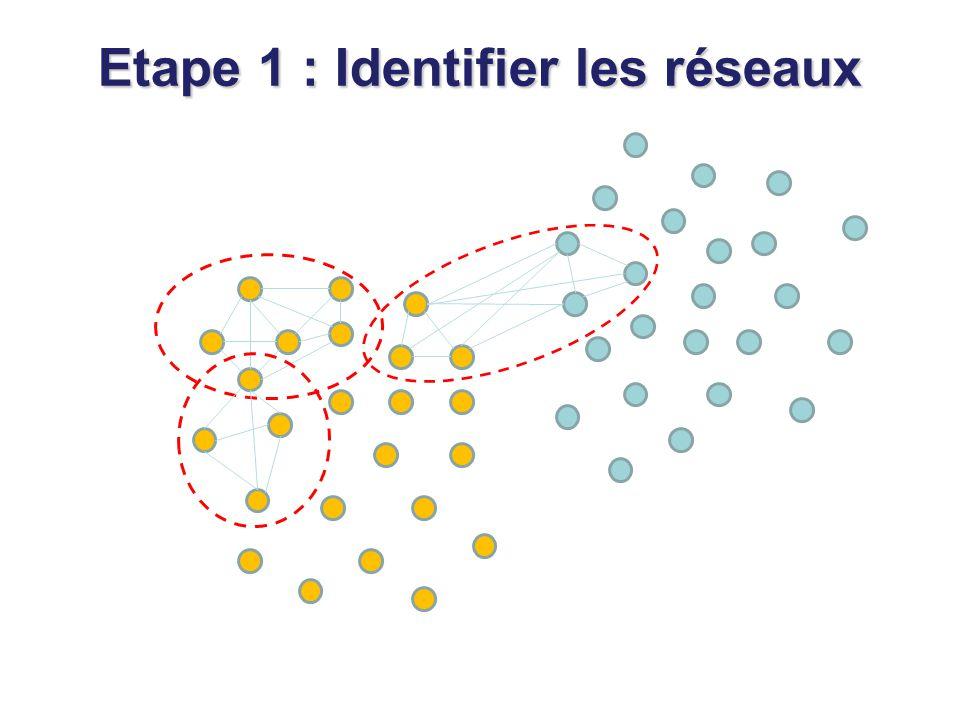 Etape 1 : Identifier les réseaux