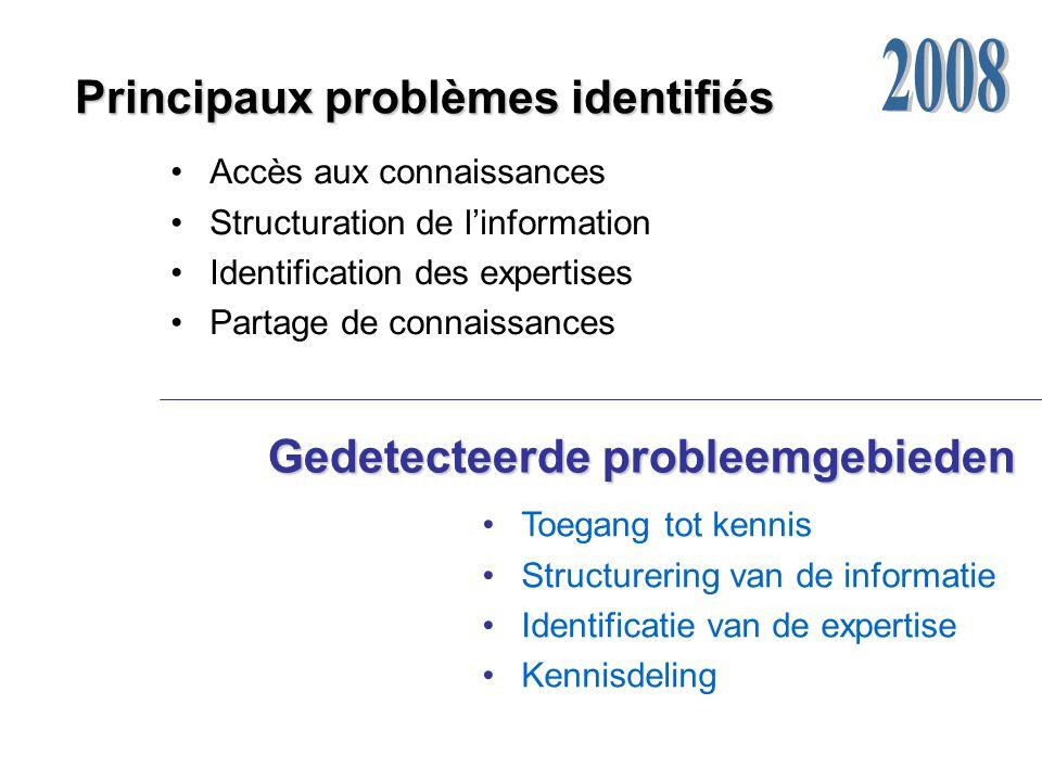 Principaux problèmes identifiés Accès aux connaissances Structuration de linformation Identification des expertises Partage de connaissances Gedetecte