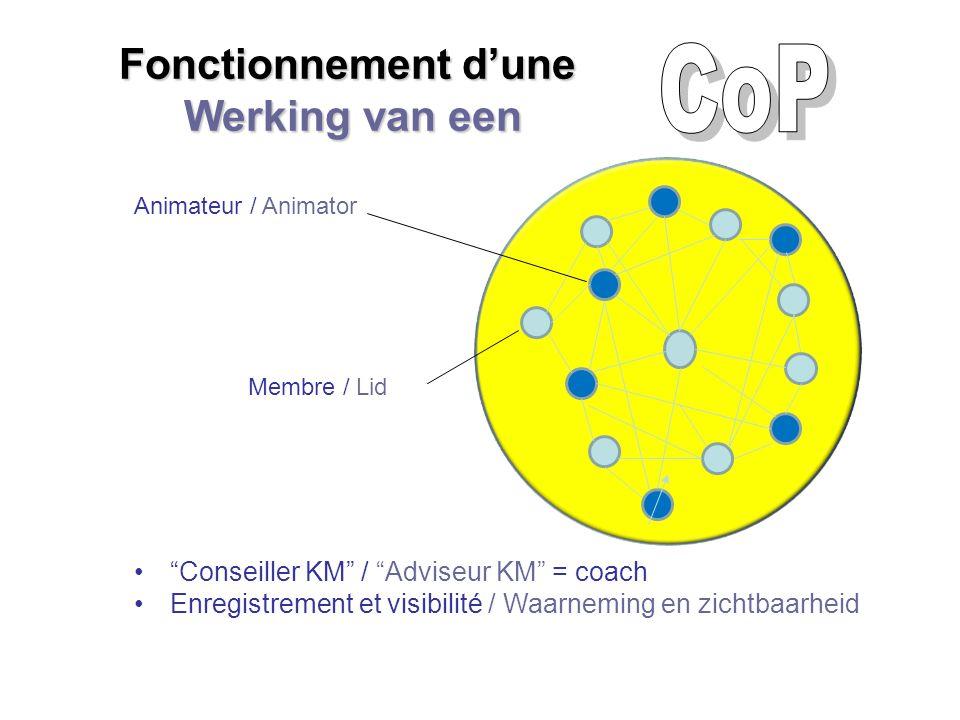Fonctionnement dune Werking van een Conseiller KM / Adviseur KM = coach Enregistrement et visibilité / Waarneming en zichtbaarheid Membre / Lid Animateur / Animator