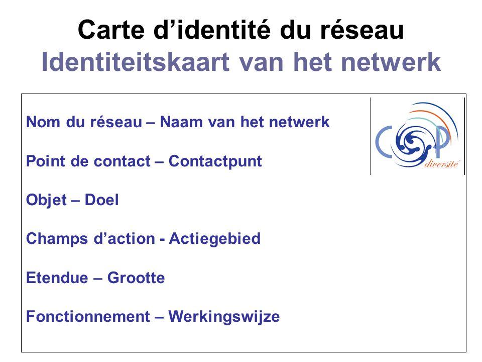 Carte didentité du réseau Identiteitskaart van het netwerk Nom du réseau – Naam van het netwerk Point de contact – Contactpunt Objet – Doel Champs daction - Actiegebied Etendue – Grootte Fonctionnement – Werkingswijze