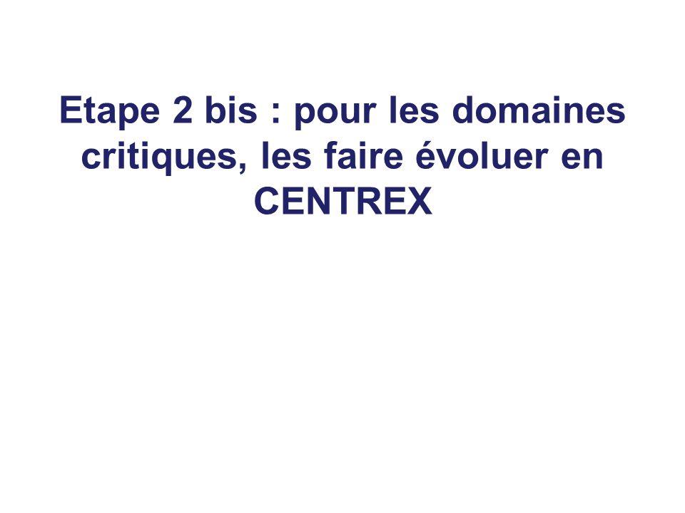 Etape 2 bis : pour les domaines critiques, les faire évoluer en CENTREX