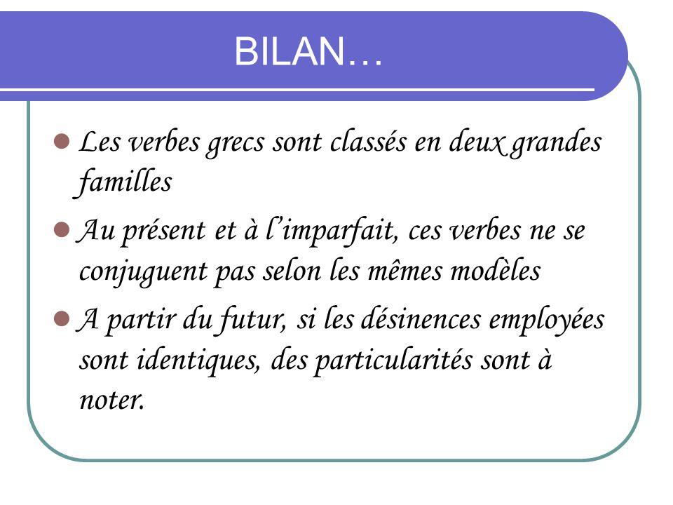 BILAN… Les verbes grecs sont classés en deux grandes familles Au présent et à limparfait, ces verbes ne se conjuguent pas selon les mêmes modèles A pa