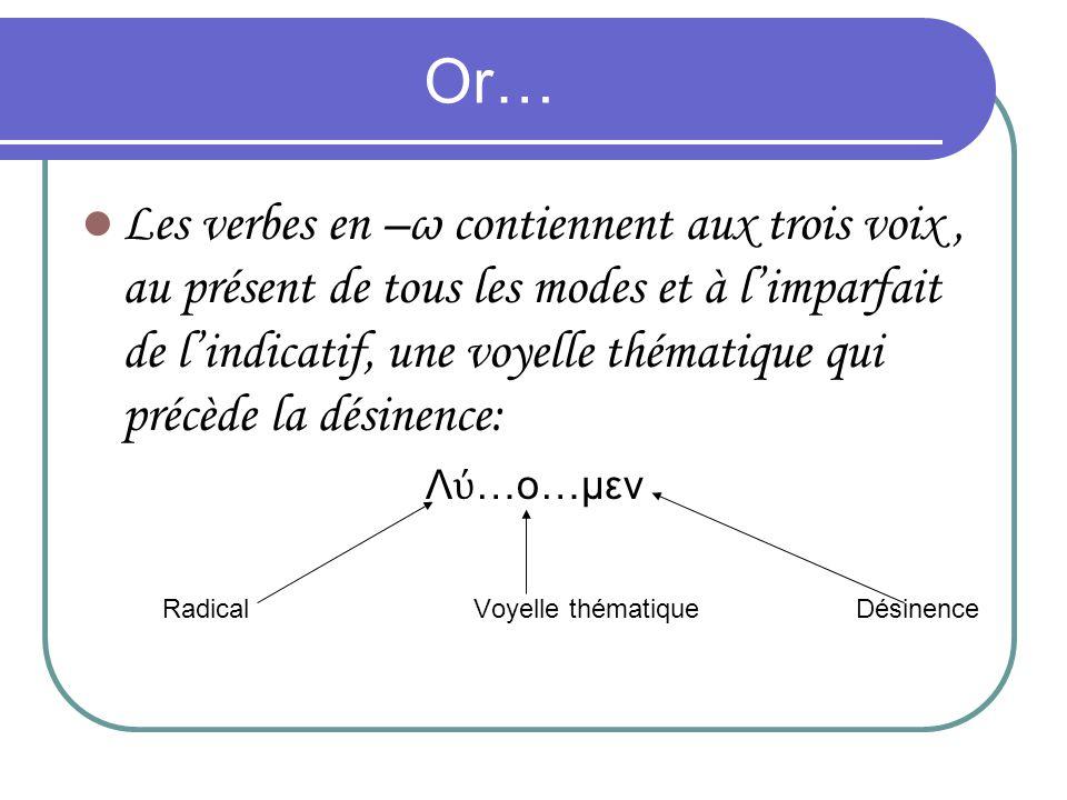 Or… Les verbes en –ω contiennent aux trois voix, au présent de tous les modes et à limparfait de lindicatif, une voyelle thématique qui précède la dés